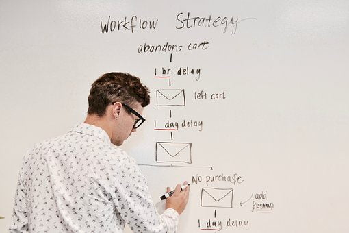 Email Workflow Strategy