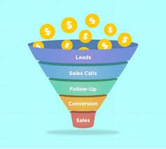 sales-funnel-2